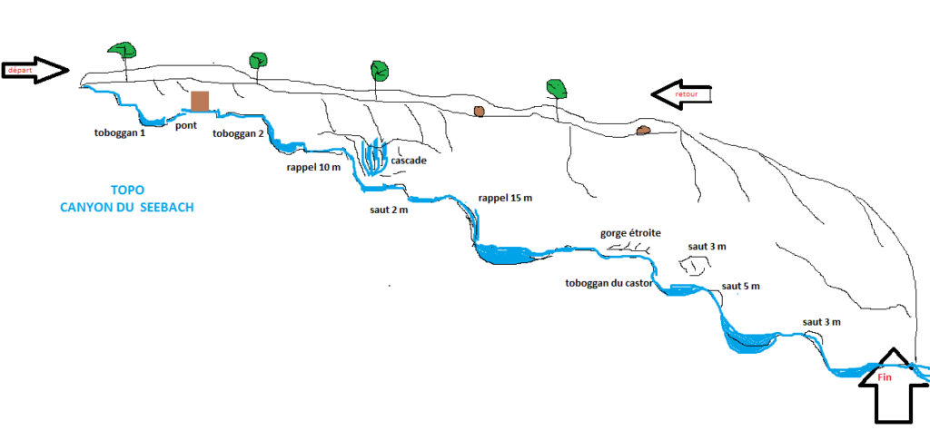 Canyon de Sewen