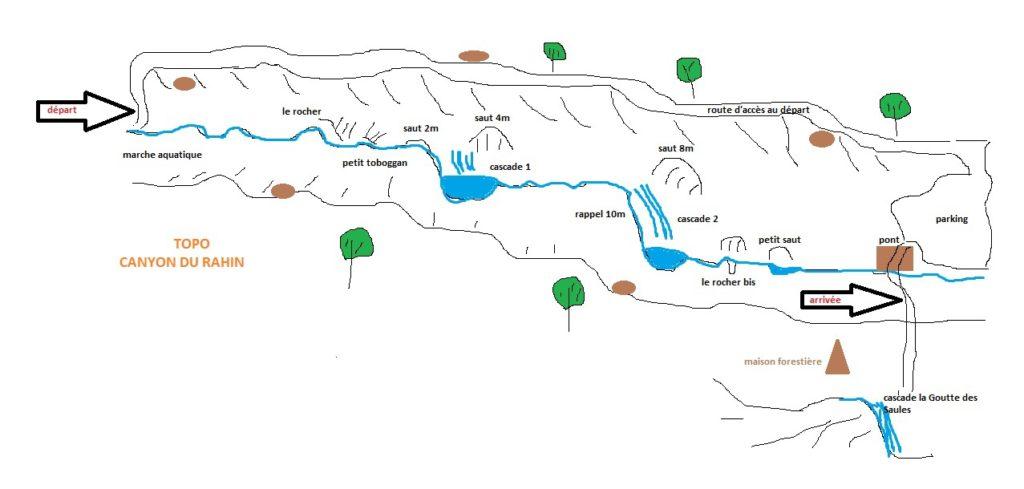 Topo du canyon le Rahin